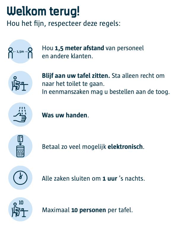 Plaasj food & drinks - Corona regels Antwerpen